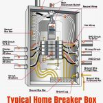 Breaker Box Wiring Diagram Images Typical Within Wellread Me Best Of   Breaker Box Wiring Diagram