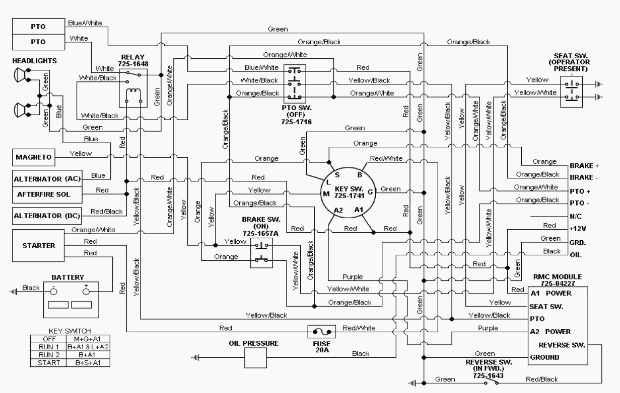 Briggs Stratton Engine Diagram | Wiring Library - Briggs And Stratton V Twin Wiring Diagram