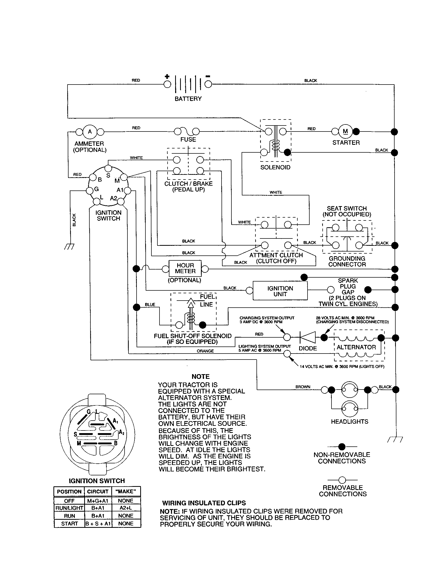Briggs-Stratton Model 311707-0125-E1 Engine Genuine Parts - Briggs And Stratton Charging System Wiring Diagram