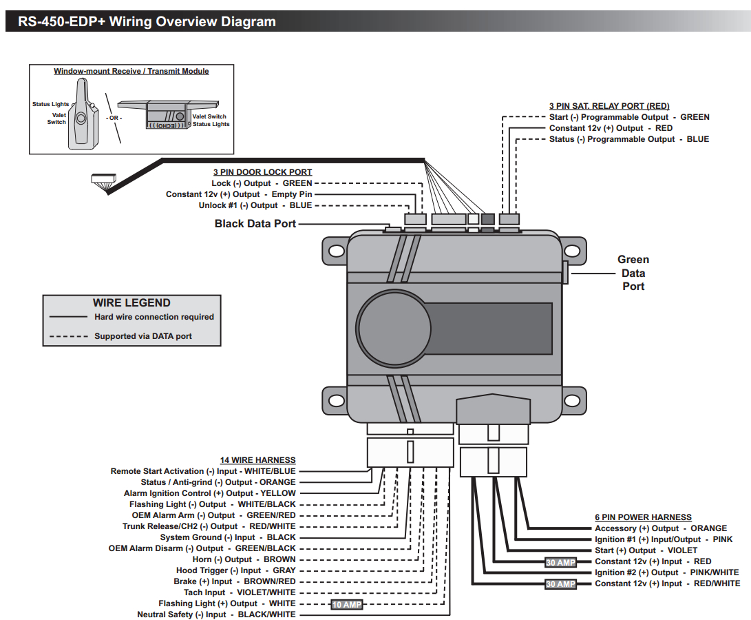 Bulldog Remote Start Wiring Diagram | Manual E-Books - Bulldog Wiring Diagram