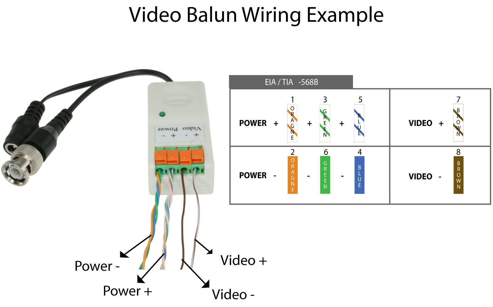 Bunker Hill Camera Wire Diagram - Simple Wiring Diagram - Bunker Hill Security Camera Wiring Diagram