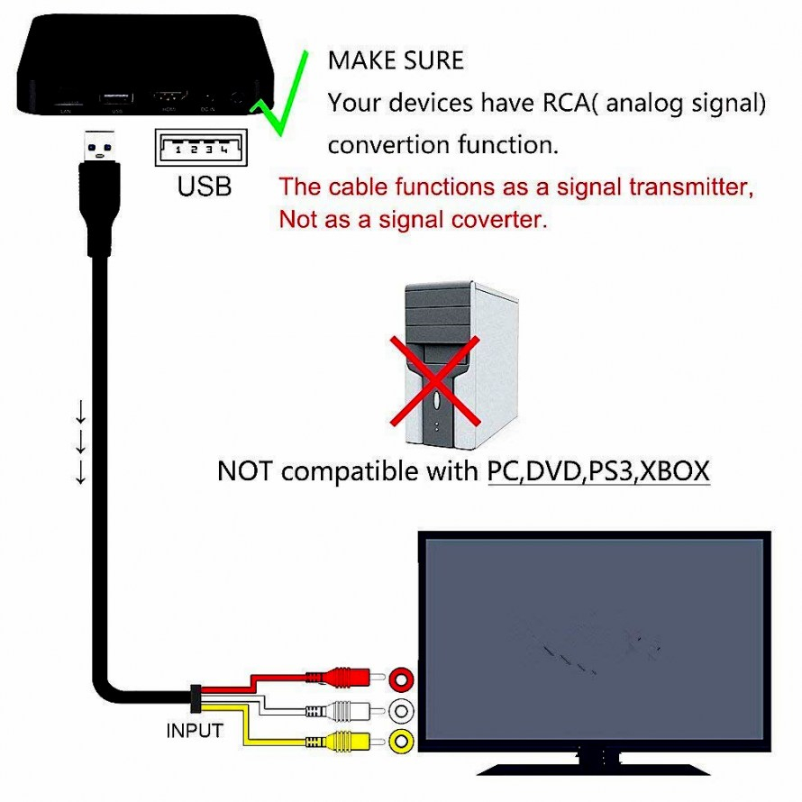 Cable Hdmi Rca Amazon -|- Vinny.oleo-Vegetal - Hdmi To Rca Wiring Diagram