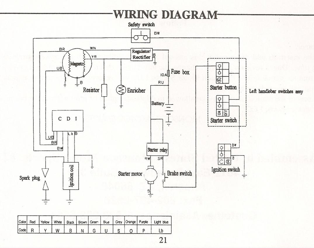 Cannondale Atv Wiring Schematic - Data Wiring Diagram Today - Chinese Atv Wiring Diagram