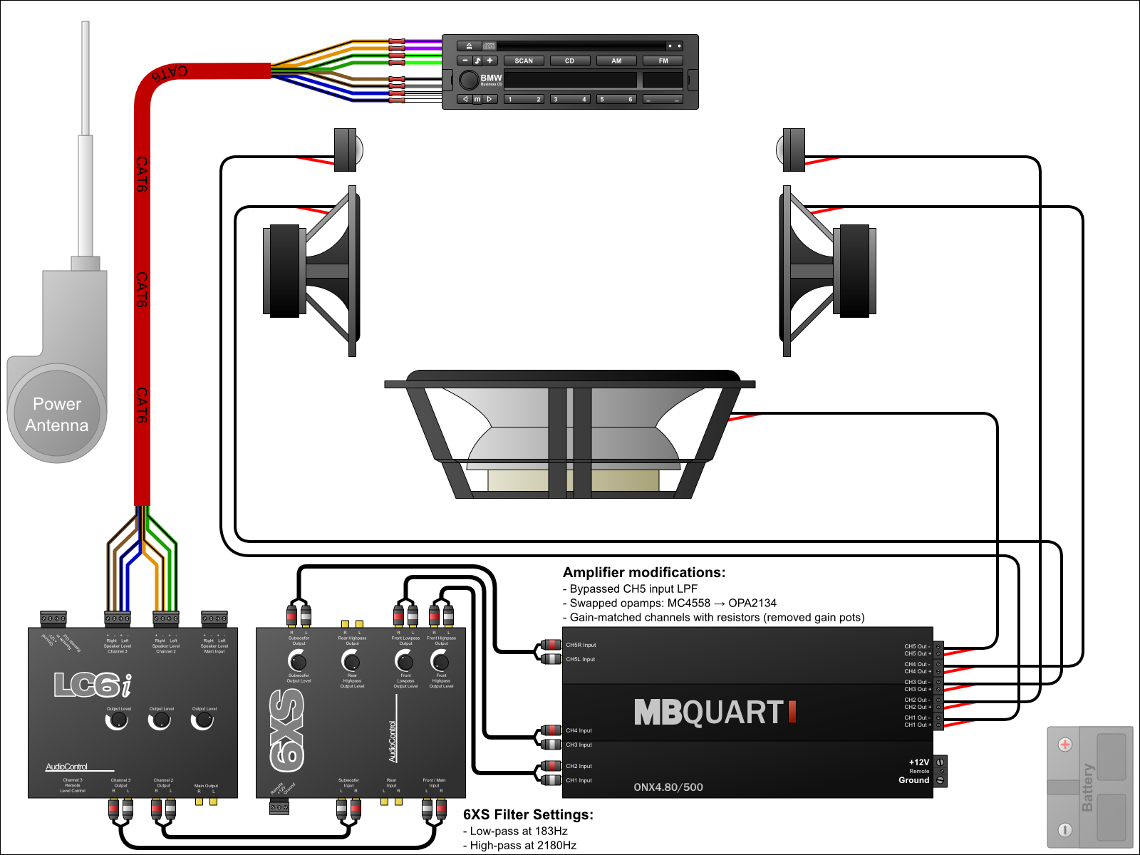 Car Amplifier Install Diagram - Wiring Diagrams Hubs - Car Amp Wiring Diagram