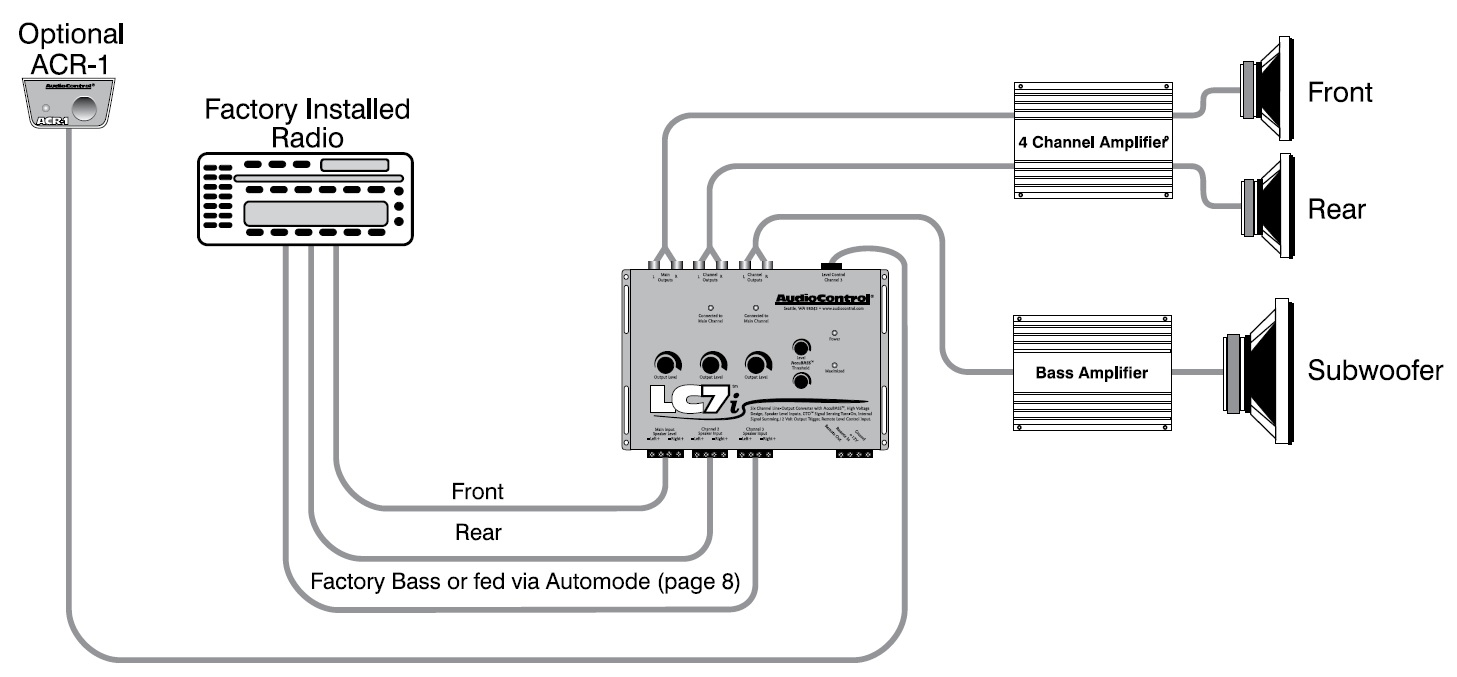 Car Application Diagrams - Audiocontrol - Kicker Amp Wiring Diagram