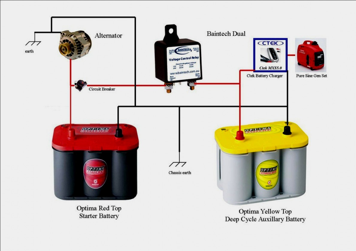 Car Dual Battery Wiring Diagram | Best Wiring Library - Dual Rv Battery Wiring Diagram