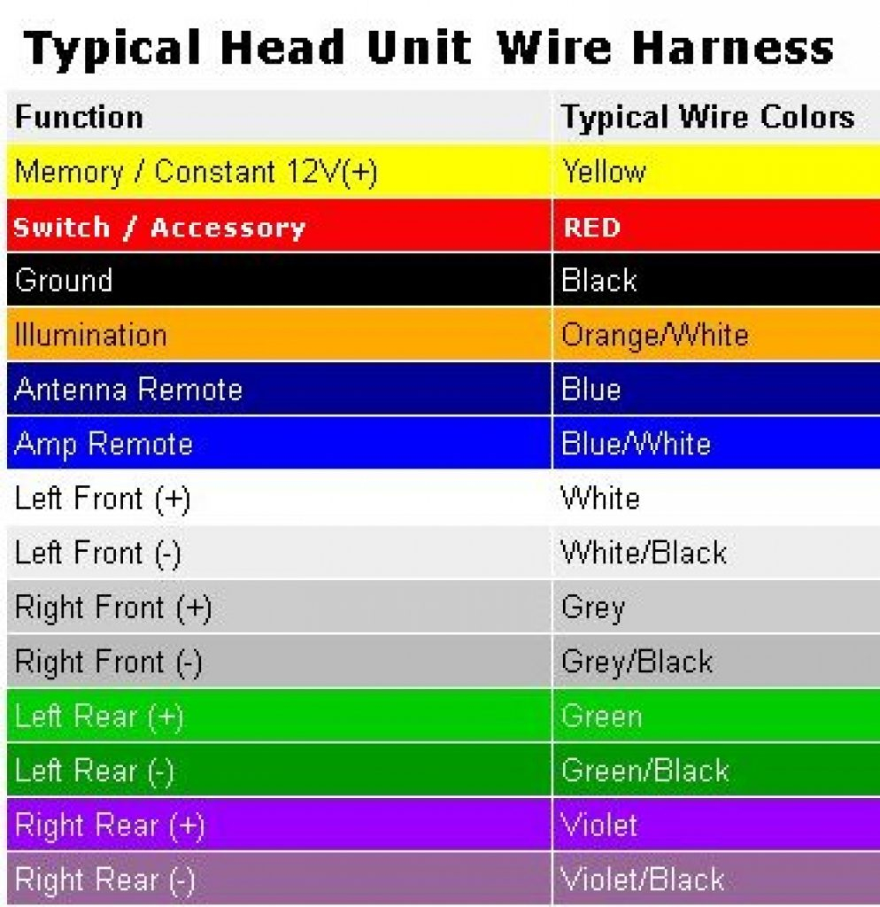 Car Radio Wiring Color Code - All Wiring Diagram - Pioneer Radio Wiring Diagram Colors