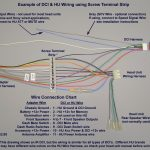 Car Stereo Wiring Diagram   Wiring Diagrams Hubs   Car Stereo Wiring Diagram