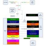 Car Stereo Wiring Harness Dodge Neon | Wiring Diagram   2004 Dodge Durango Radio Wiring Diagram