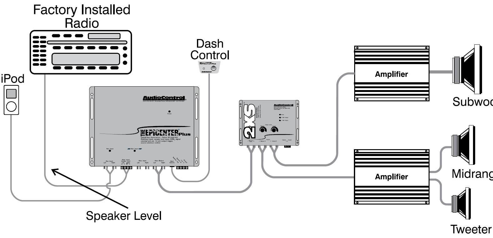 Car Tweeter Diagram - Schema Wiring Diagram - Tweeter Wiring Diagram