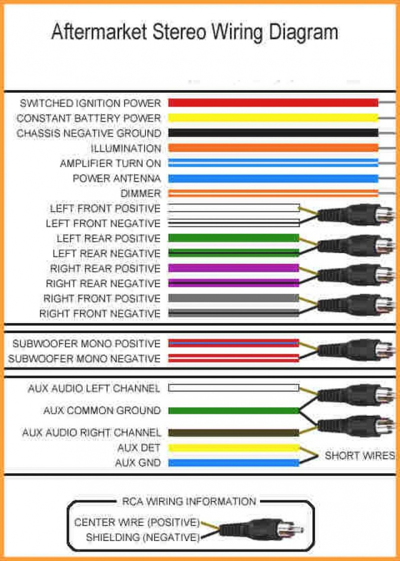 Pioneer Harness Color Code Manual Guide