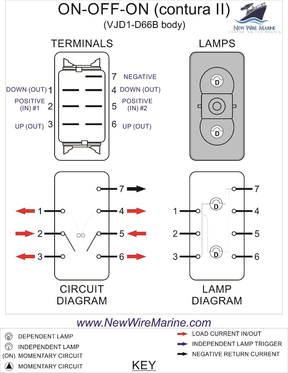 Carling Dpdt Switch Wiring Diagram - Wiring Diagrams Hubs - Switch Wiring Diagram