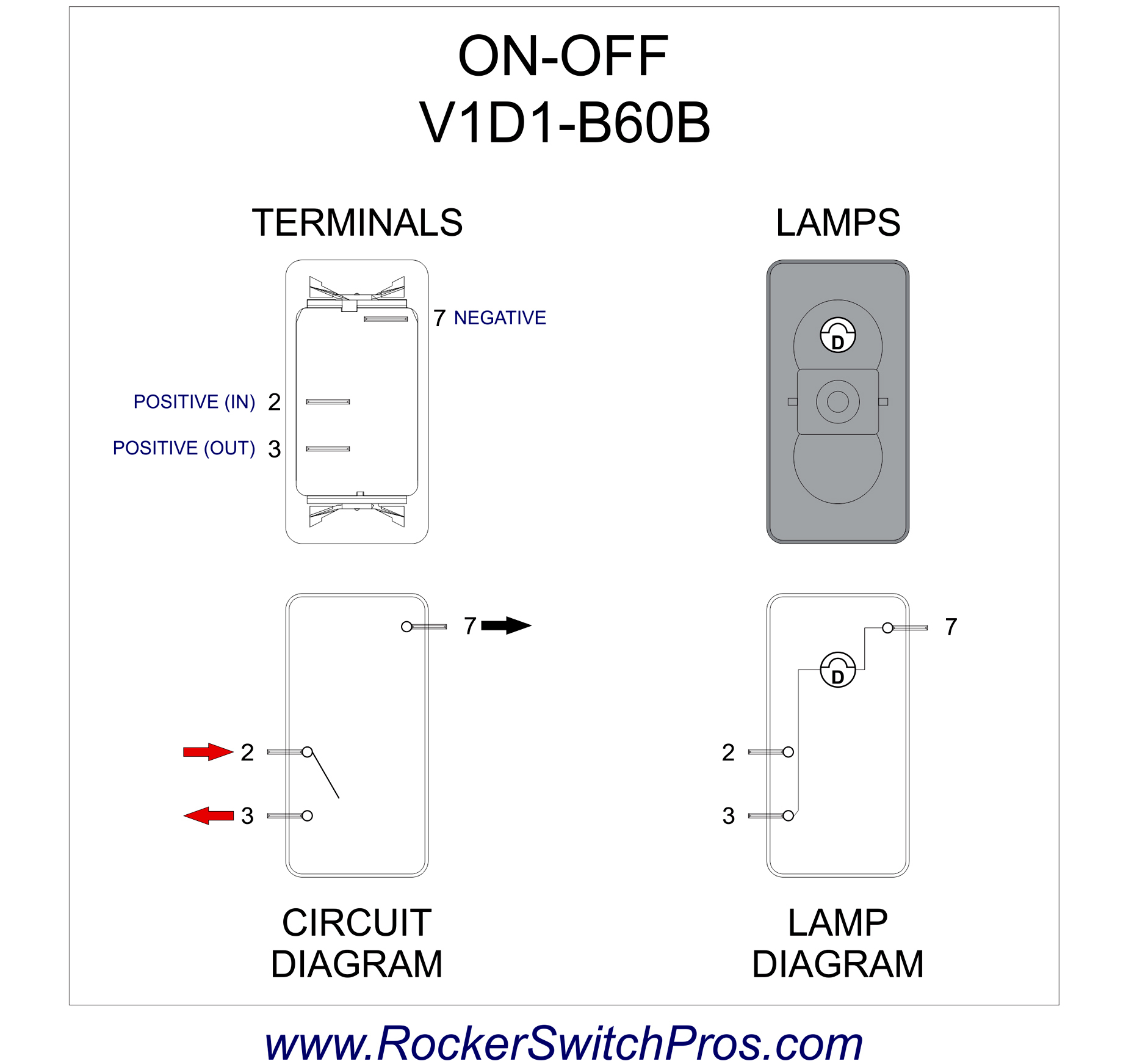 Carling Switch Wiring Diagram - Wiring Diagram Explained - Carlingswitch Wiring Diagram