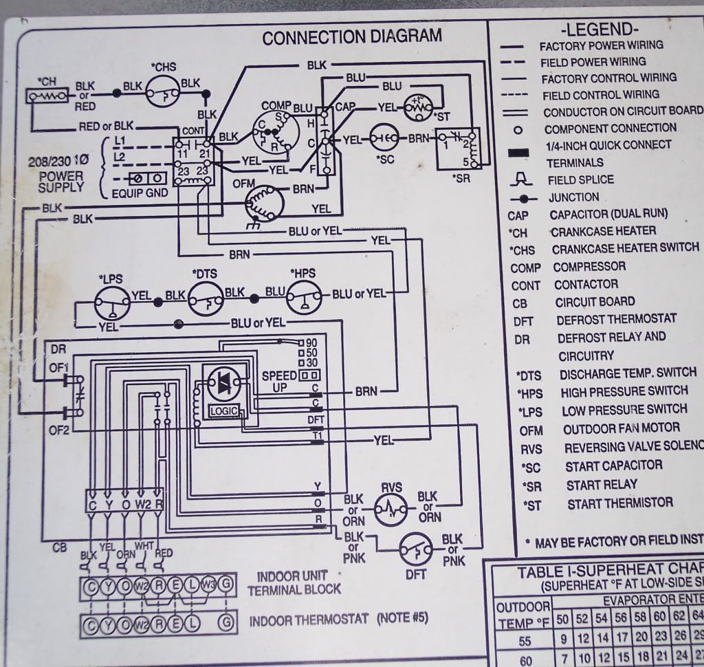 Carrier Heat Pump Ac Unit Wiring Diagram - Great Installation Of - Carrier Air Conditioner Wiring Diagram
