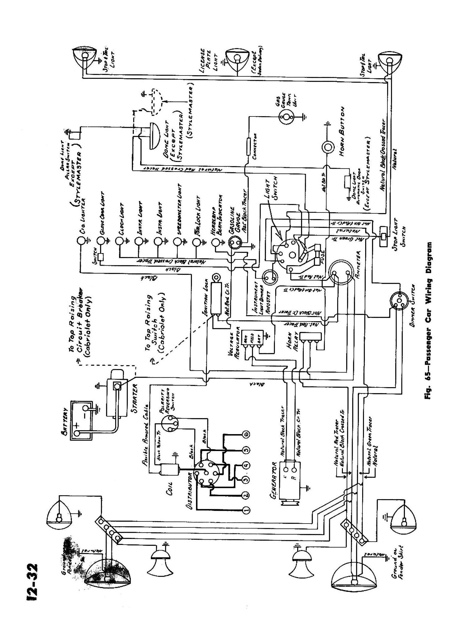 Cars Wiring Diagram | Wiring Diagram - Auto Wiring Diagram