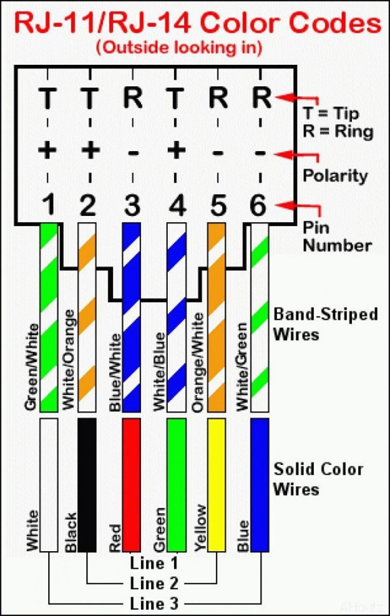 Cat 11 Wiring Diagram   Wiring Diagram - Cat 3 Wiring Diagram
