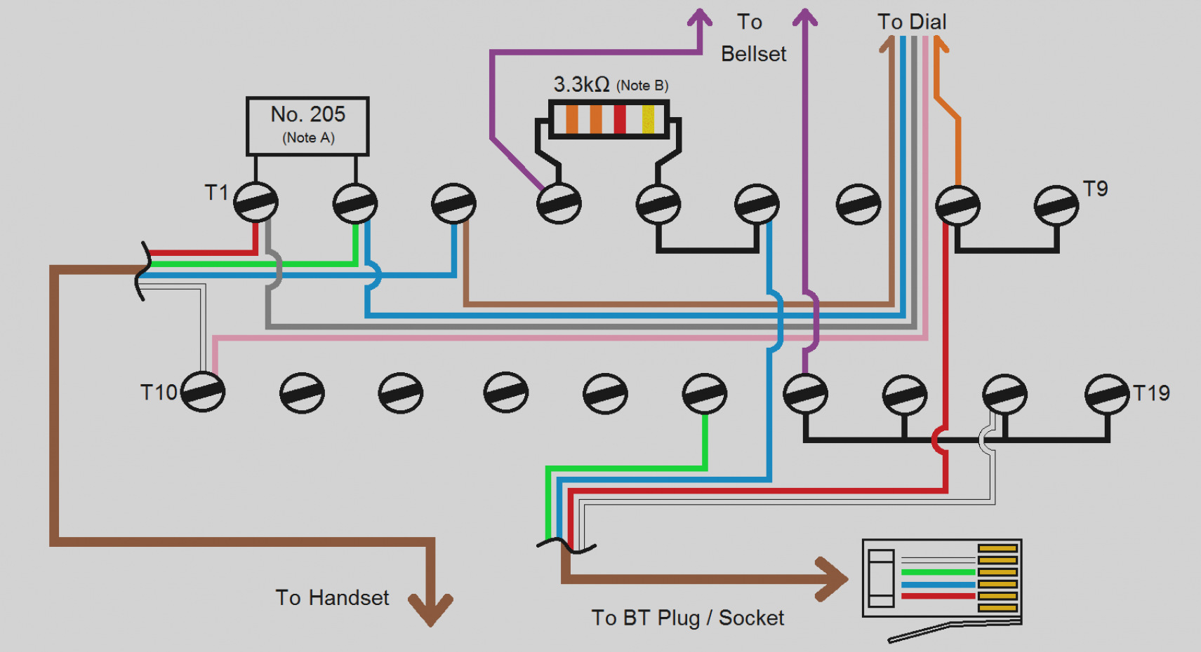 Diagram  Cat5e Wiring Diagram For Telephone Full Version