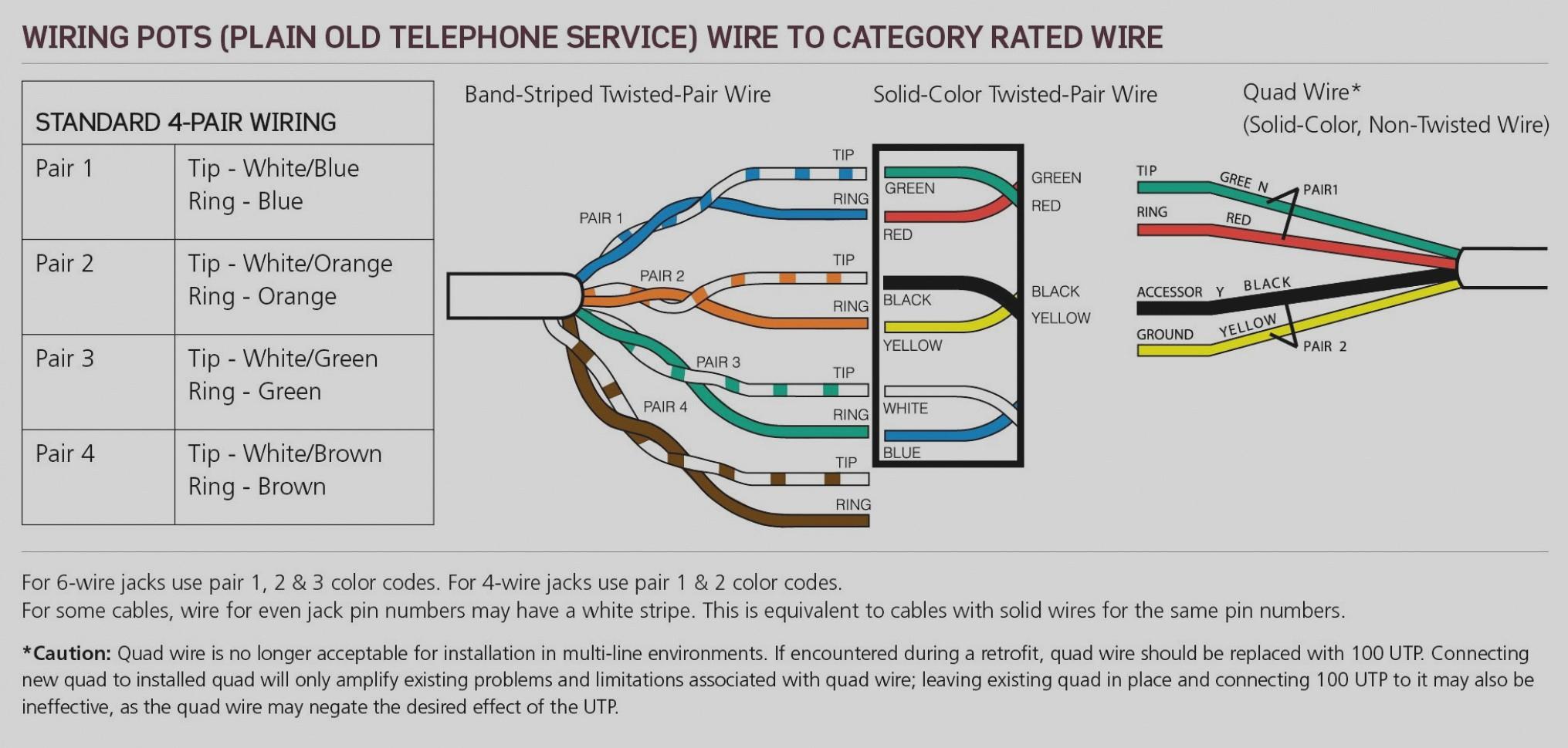 Cat 3 Wiring Color Code - Wiring Diagram Blog - Cat 3 Wiring Diagram