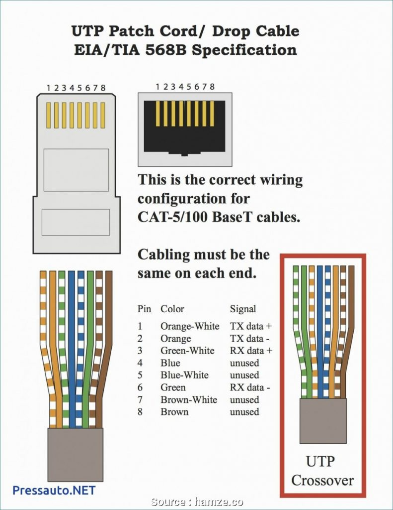 Cat 5 Cable End Diagram - Wiring Diagrams Hubs