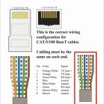 Cat 5 Cable Wiring – Wiring Diagrams Hubs – Cat5E Wiring Diagram