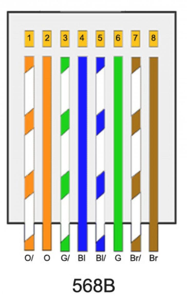 Cat 5 Color Diagram - Wiring Diagrams Hubs - Cat 5 Wiring Diagram