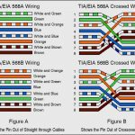 Cat 5 Crossover Diagram   Schema Wiring Diagram   Cat 5 568B Wiring   568 B Wiring Diagram