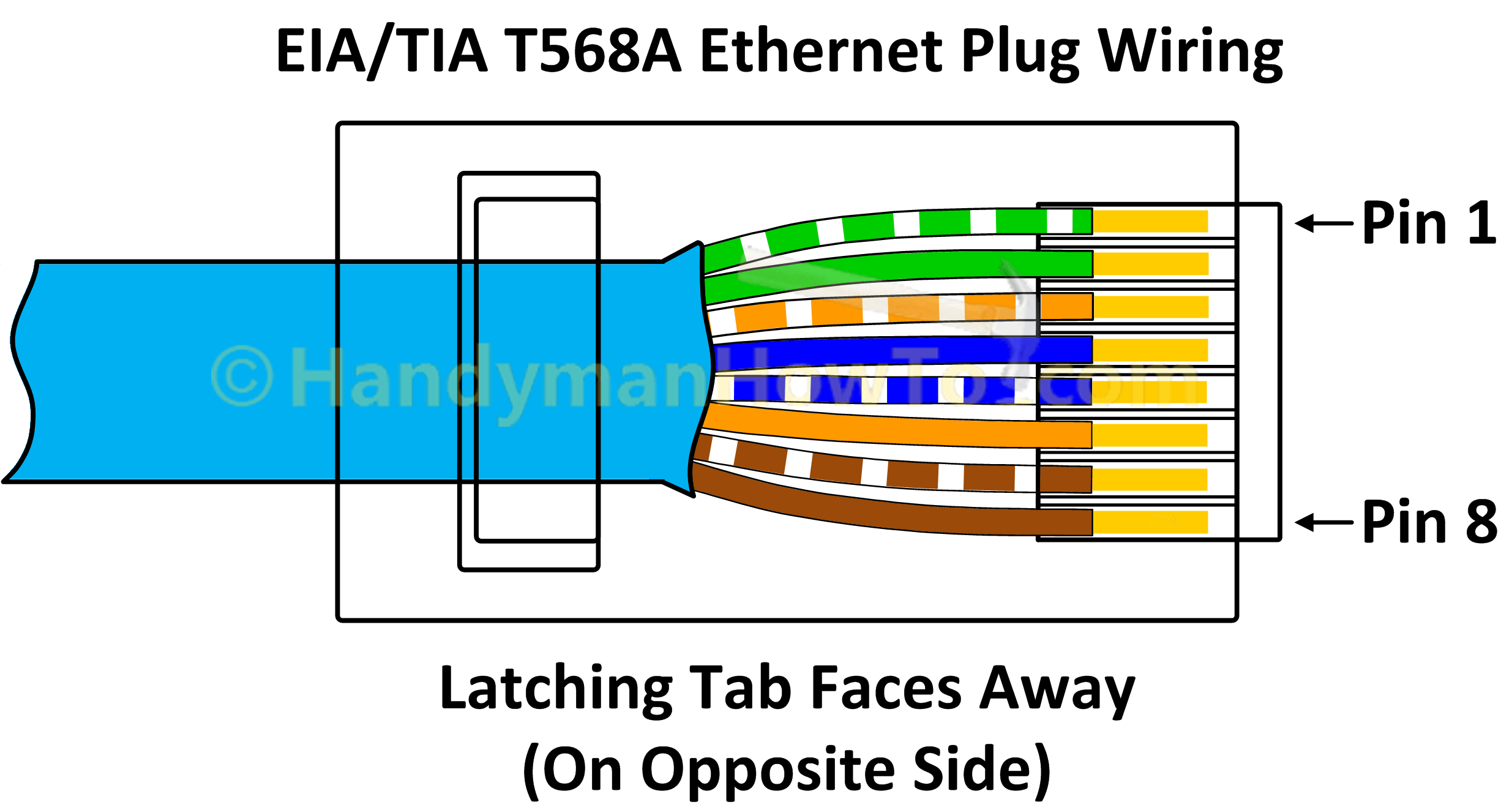 Cat 6 Ethernet Cable Wiring - Wiring Diagrams Hubs - Network Cable Wiring Diagram