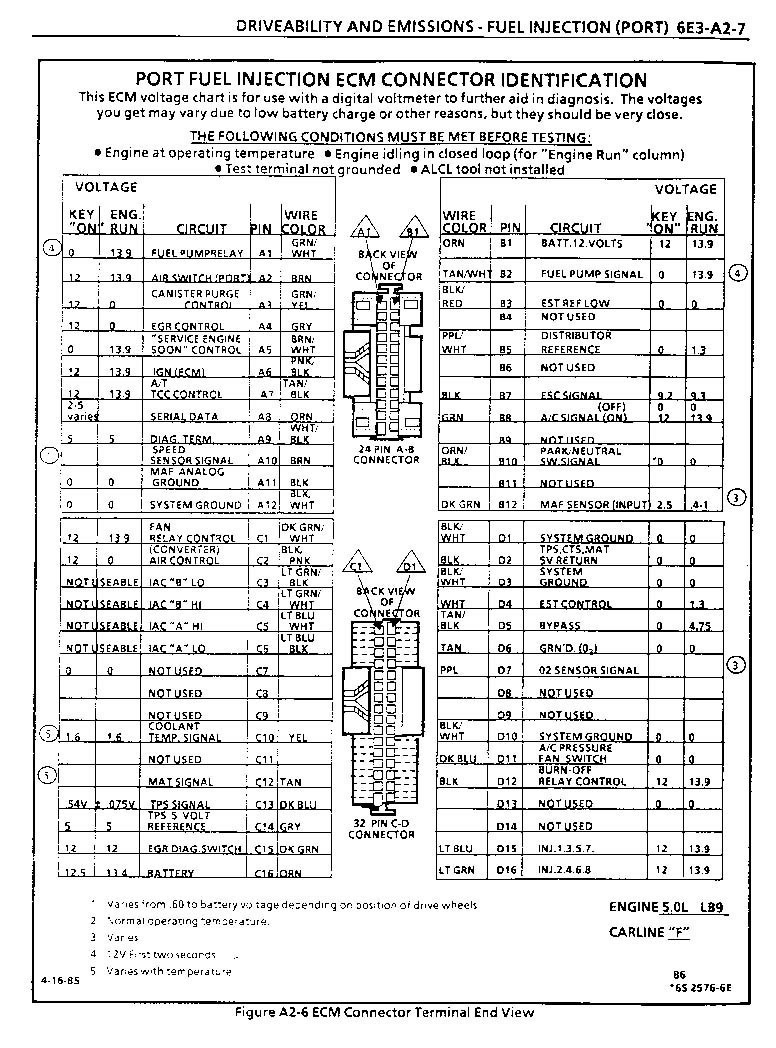 Cat C15 Ecm Pin 47 Wiring Diagram | Wiring Library - Cat 70 Pin Ecm Wiring Diagram