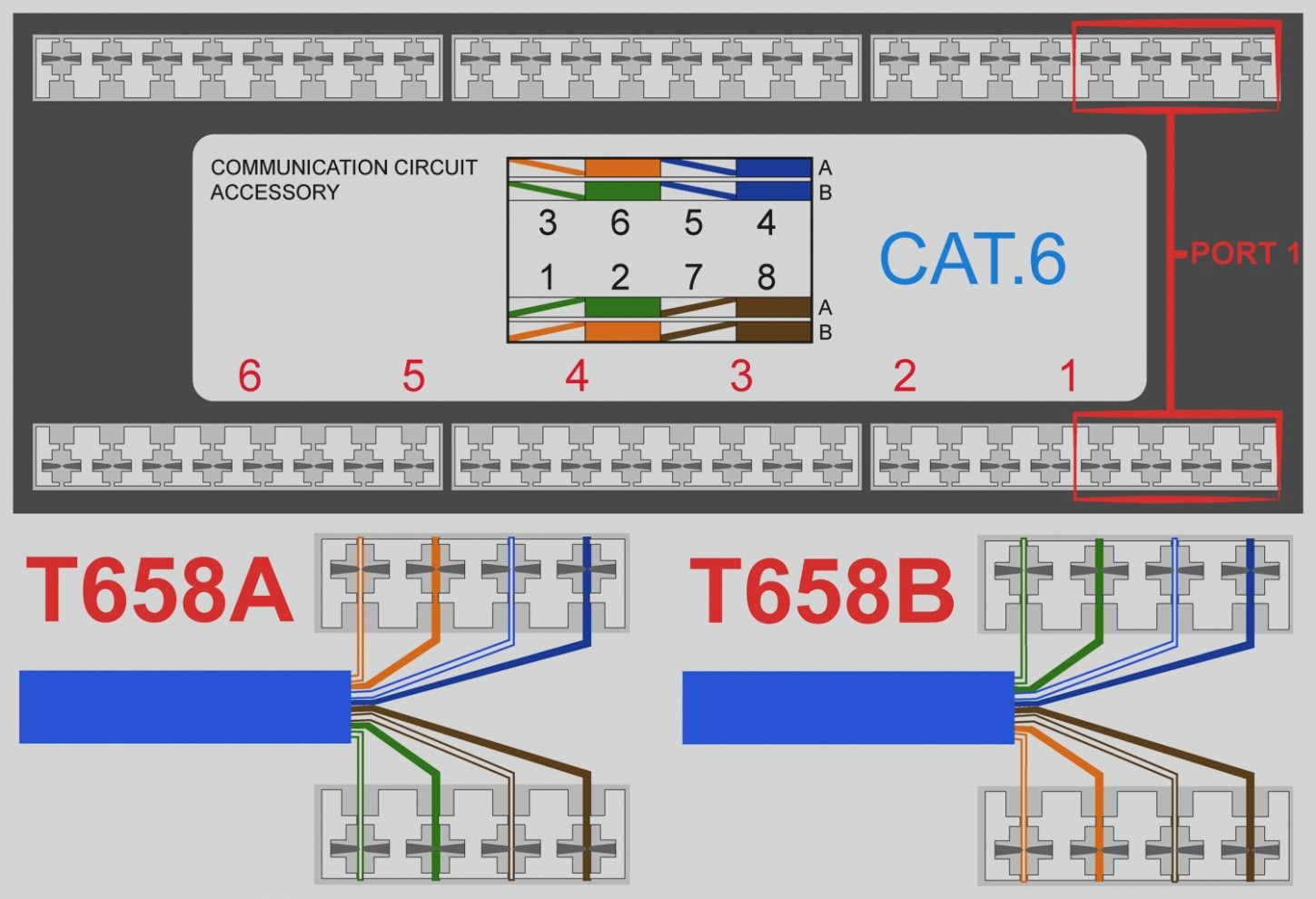 Cat5 B Wiring Diagram Printable | Wiring Diagram - Cat5E Wiring Diagram B