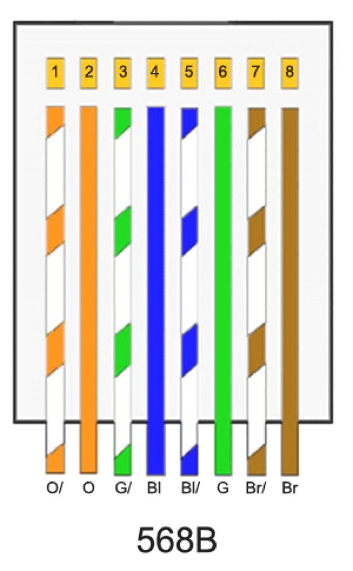 Cat5 Wiring Diagram For Phone New Cute Cat 5 B Throughout At Cat5 B - Cat5 B Wiring Diagram
