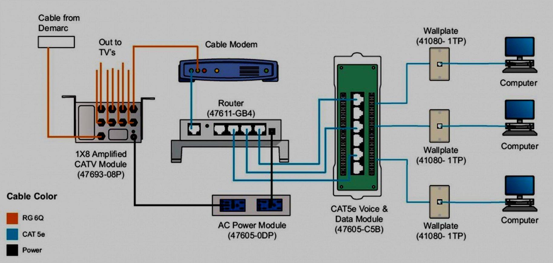 Cat5 Wiring Home | Wiring Diagram - Cat5 Phone Line Wiring Diagram