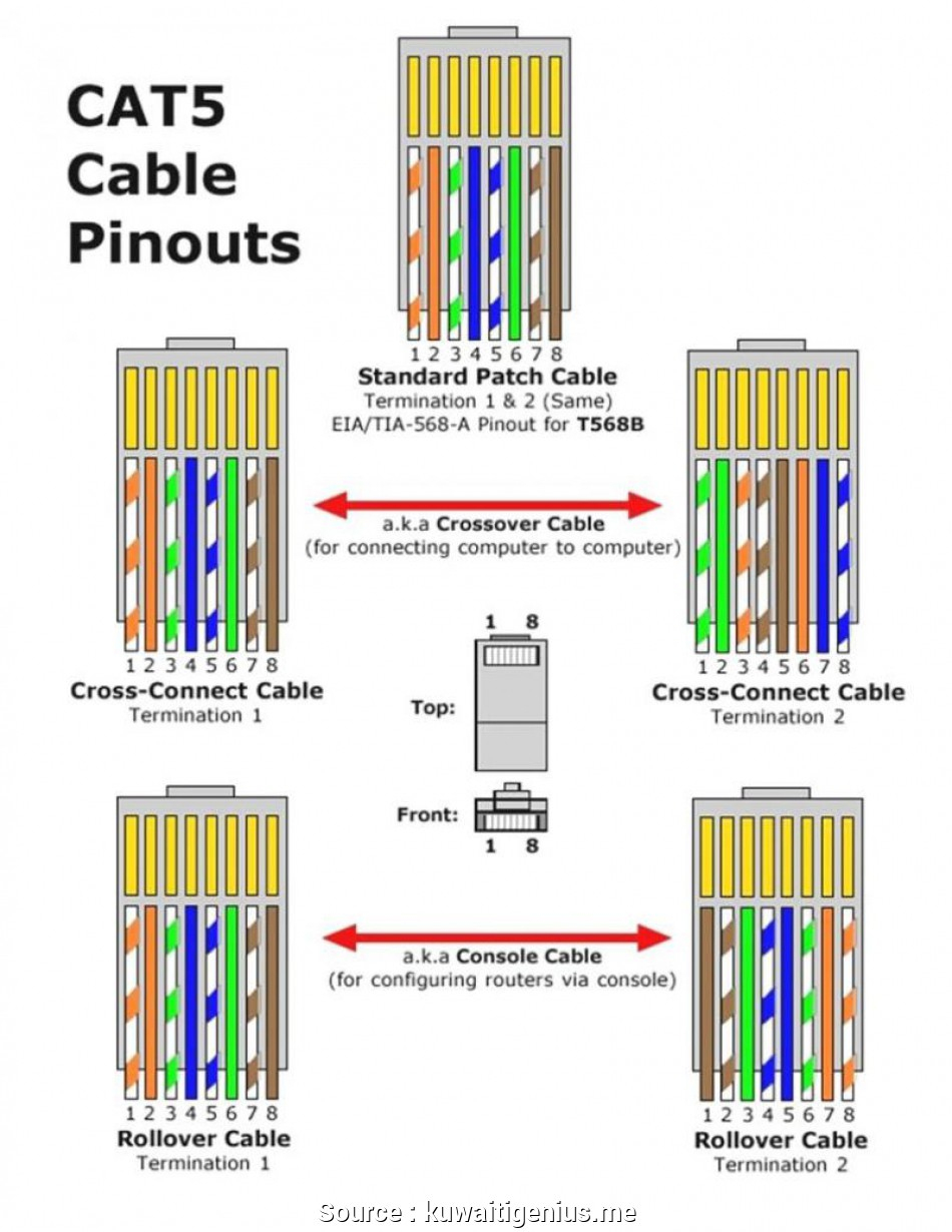 Cat5 Wiring Order - Wiring Diagram Name - Cat 5 Cable Wiring Diagram
