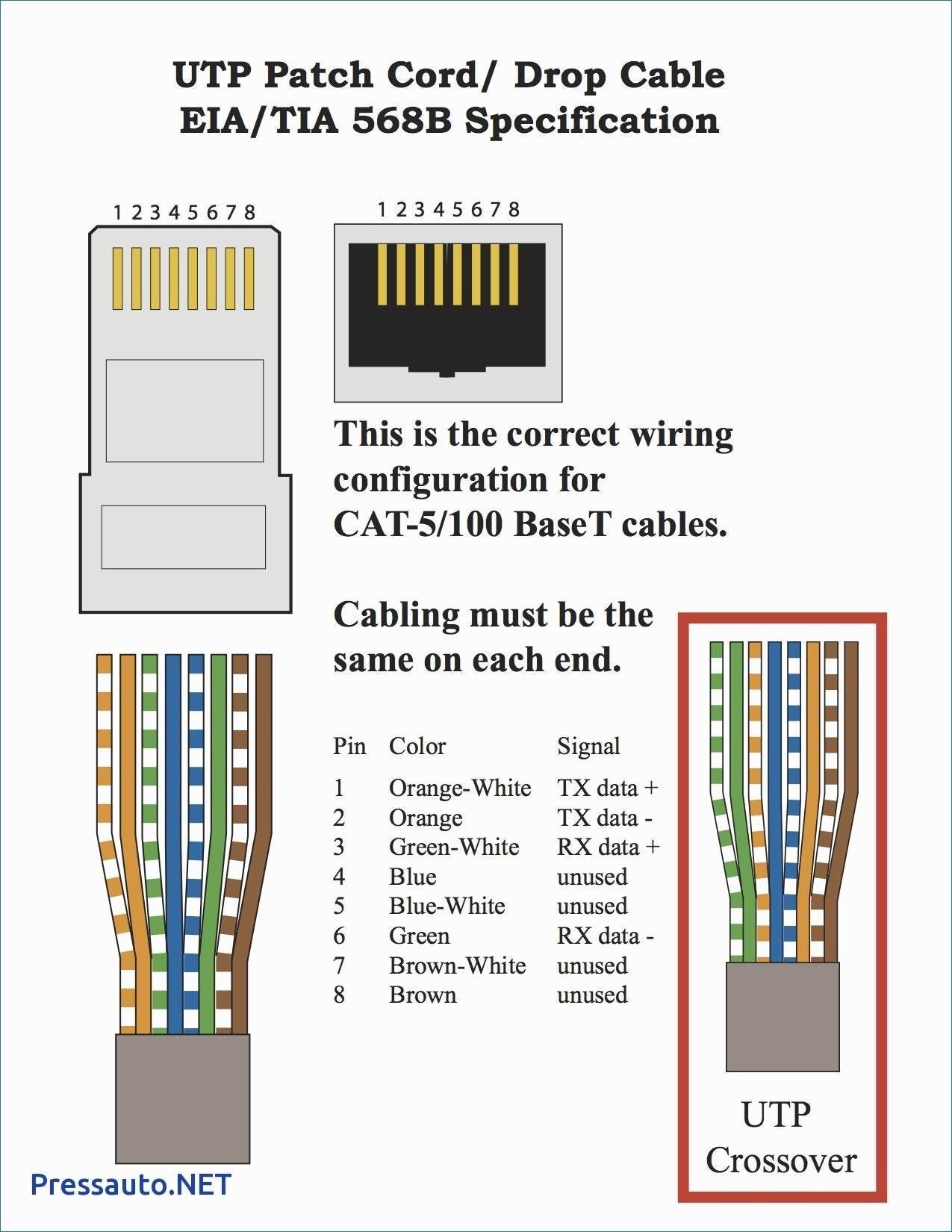 Cat5 Wiring Schematic | Wiring Diagram - Cat5 Wiring Diagram B