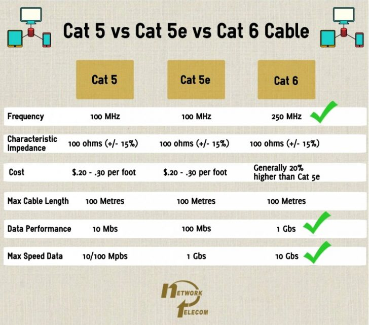 Cat 5 Wiring Diagram B