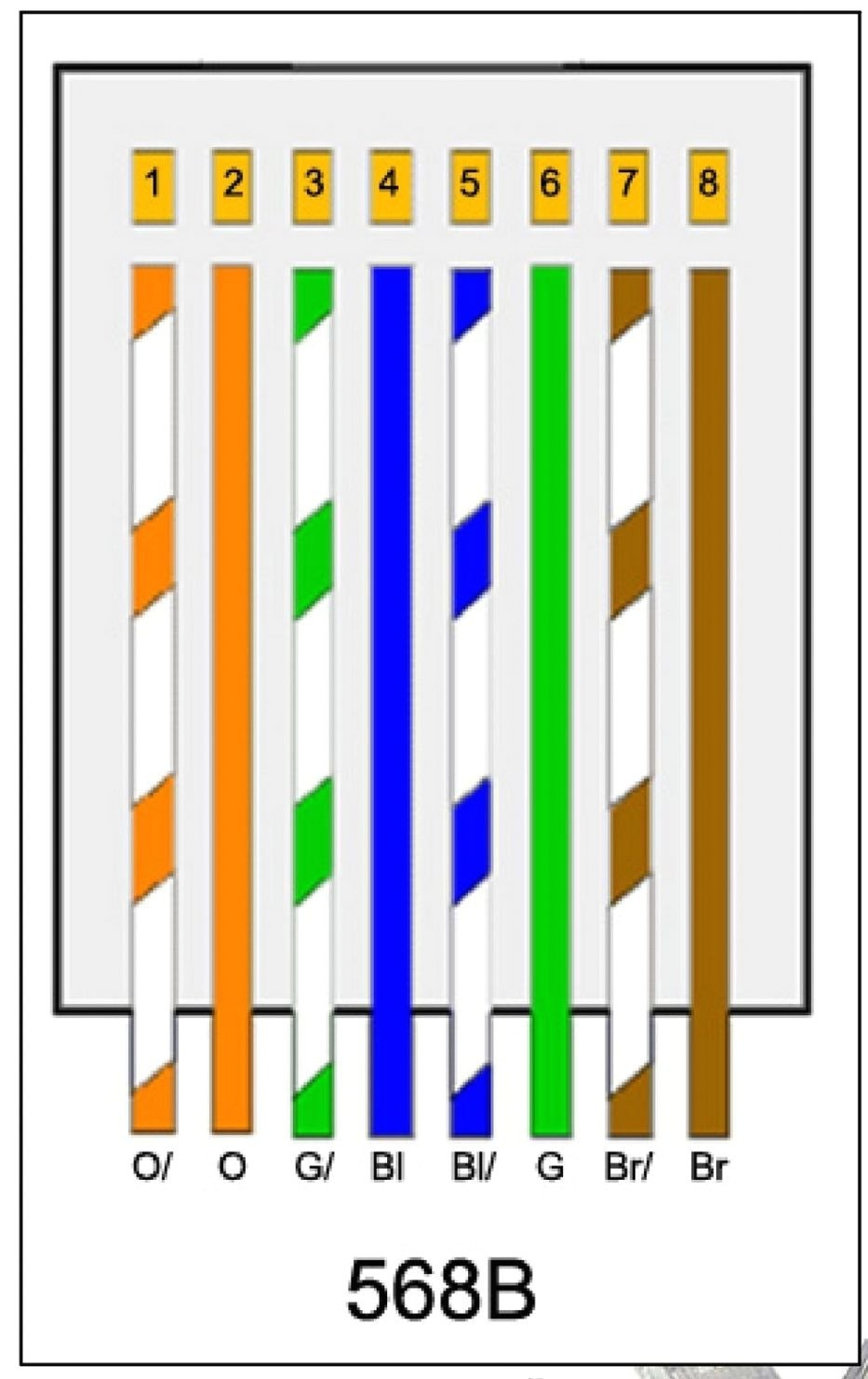 Cat5E Wiring Diagram Pdf | Wiring Diagram - Cat 5E Wiring Diagram