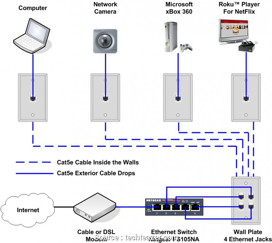 Cat5 Wall Plate Wiring Diagram from annawiringdiagram.com