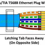 Cat5E Wiring Diagram Wall Plate | Wiring Diagram   Cat5E Wiring Diagram Wall Plate