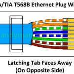 Cat5E Wiring Diagram Wall | Wiring Diagram   Cat 6 Wiring Diagram For Wall Plates