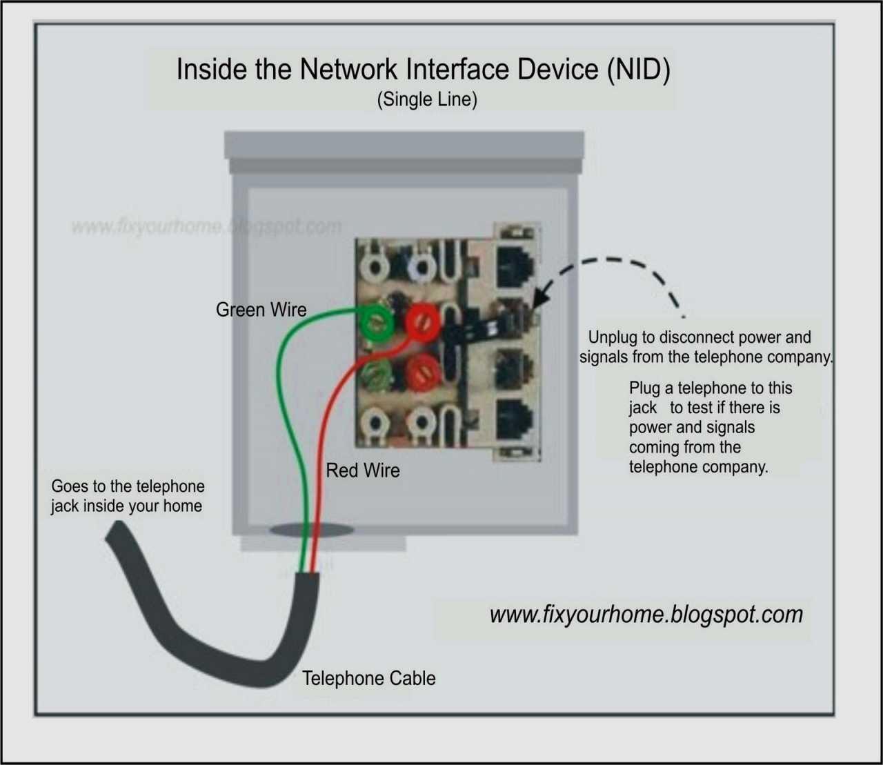 Cat5E Wiring Jack Diagram - Wiring Diagram Data Oreo - Cat5 Phone Line Wiring Diagram