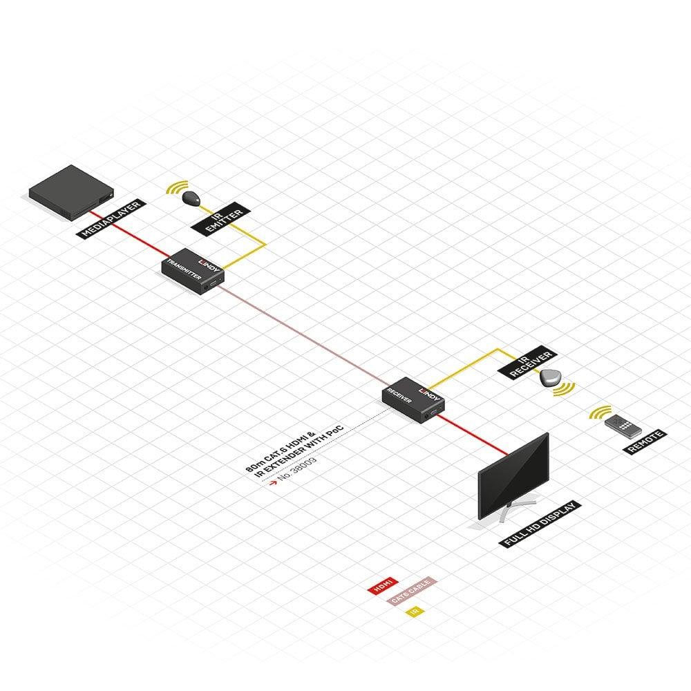 Cat6 Hdmi Wiring Diagram - Wiring Diagram Blog - Usb Wiring Diagram