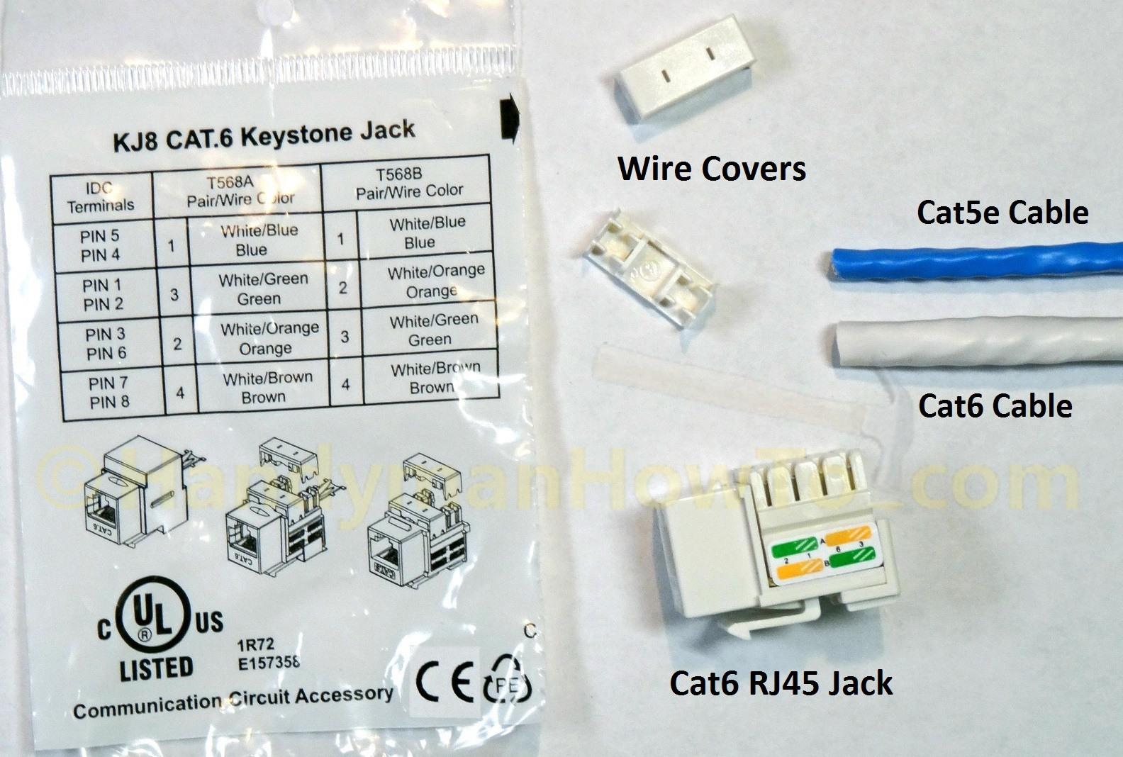 Cat6 Keystone Jack Wiring Diagram - Today Wiring Diagram - Cat6 Keystone Jack Wiring Diagram