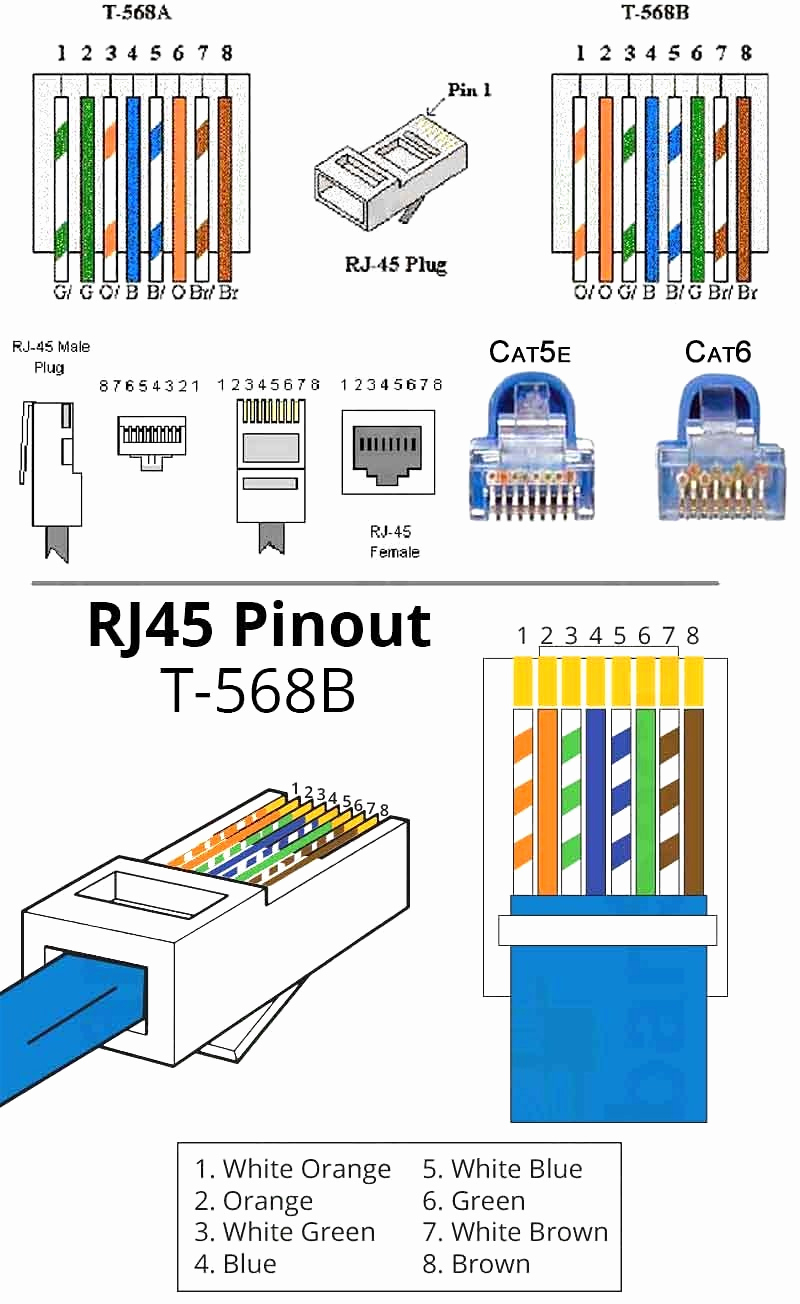 Cat6 Network Cable Wiring Diagram Elegant T568A T568B Rj45 Cat5E - T568A Wiring Diagram