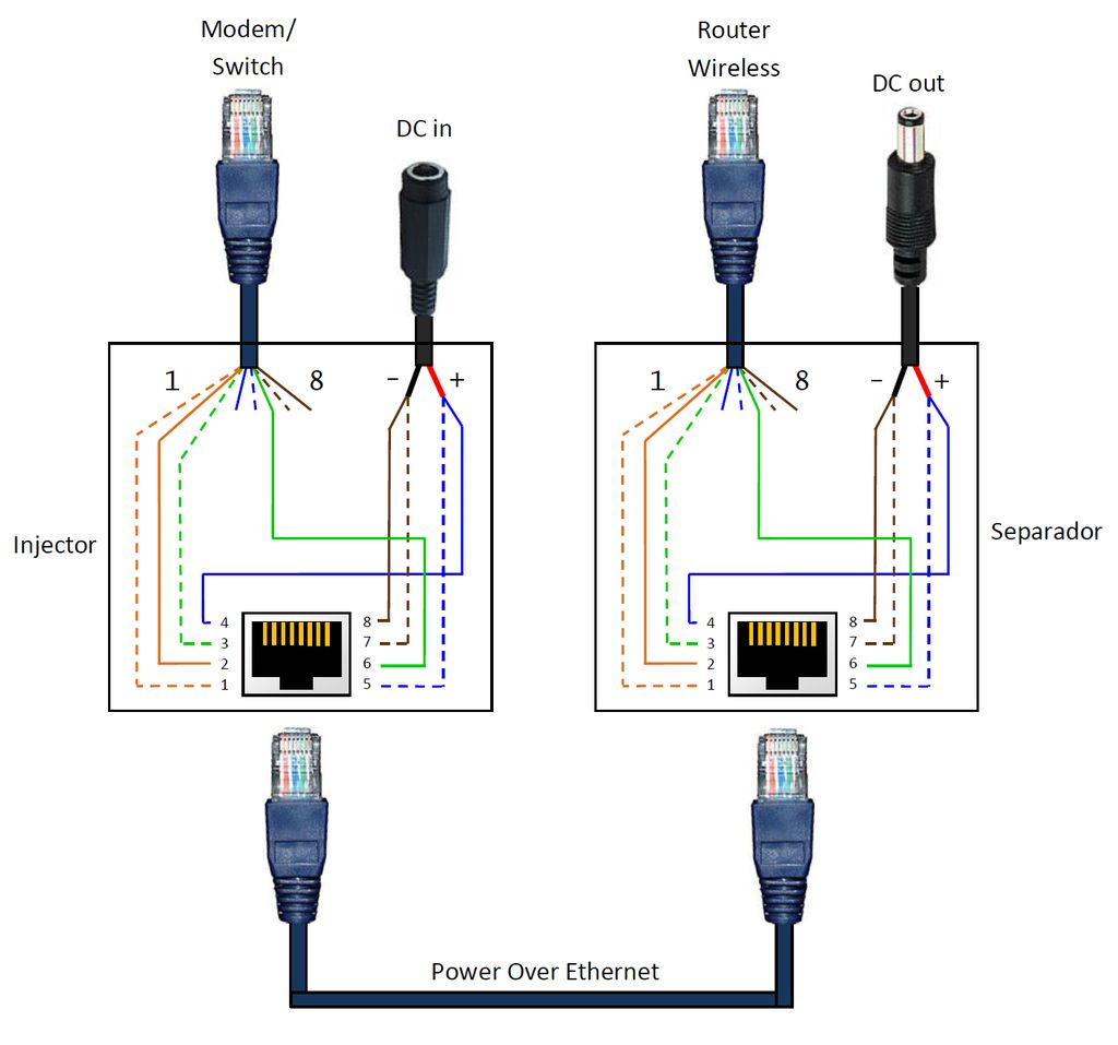 Cat6 Poe Wiring Diagram - Wiring Diagram Blog - Cat5 Poe Wiring Diagram
