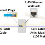 Cat6 Rj45 Wiring   Data Wiring Diagram Detailed   Cat 6 Wiring Diagram