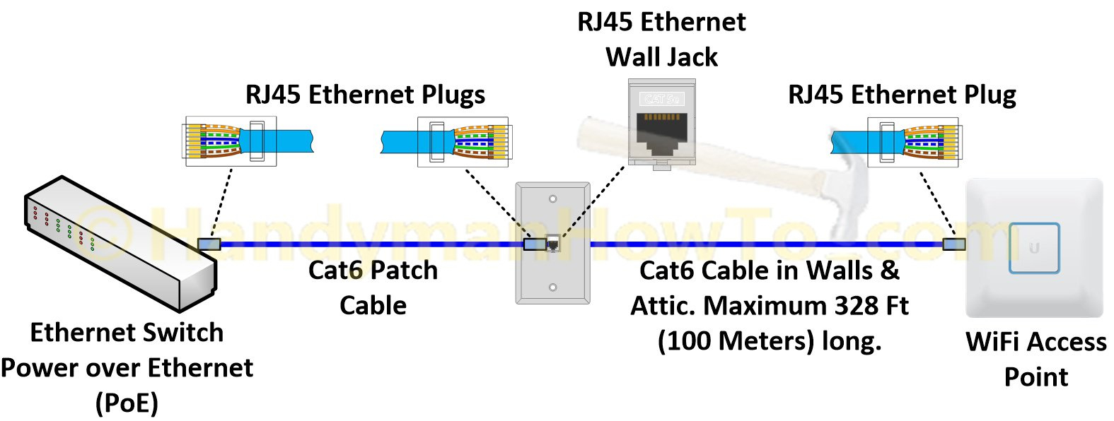 Cat6 Rj45 Wiring - Data Wiring Diagram Detailed - Cat 6 Wiring Diagram