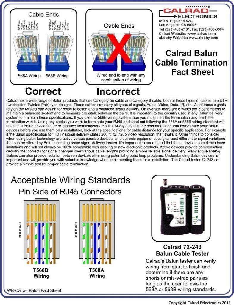 Cat6 Wiring Diagram Cat5 Cable Colors Ethernet Cat 5 Ends