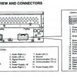 Caterpillar Radio Wiring   Today Wiring Diagram   Harley Davidson Radio Wiring Diagram
