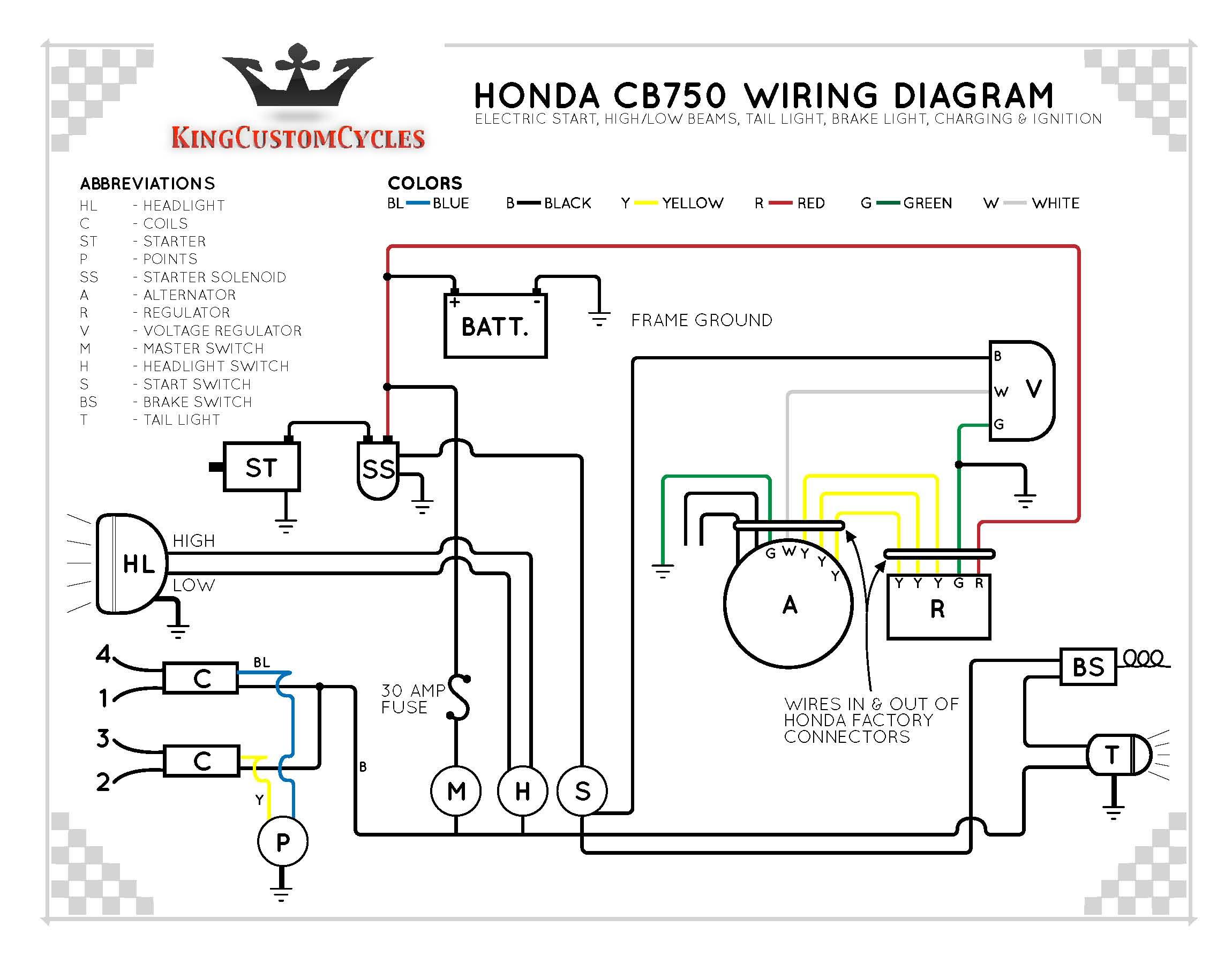 Cb750 Wiring Diagram Chopper - Great Installation Of Wiring Diagram • - Cb750 Wiring Diagram