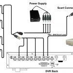 Cctv Cameras Wiring Diagram   Wiring Diagrams Hubs   Cctv Camera Wiring Diagram
