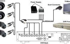 Cctv Camera Wiring Diagram